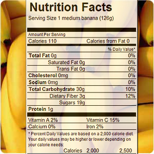 Nutritional Information for Bananas
